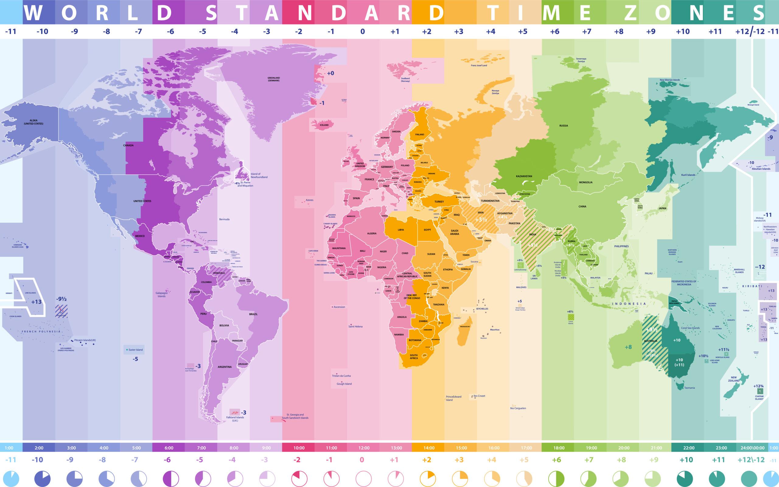 Wereldkaart met indeling van 24 tijdzones tijdszo